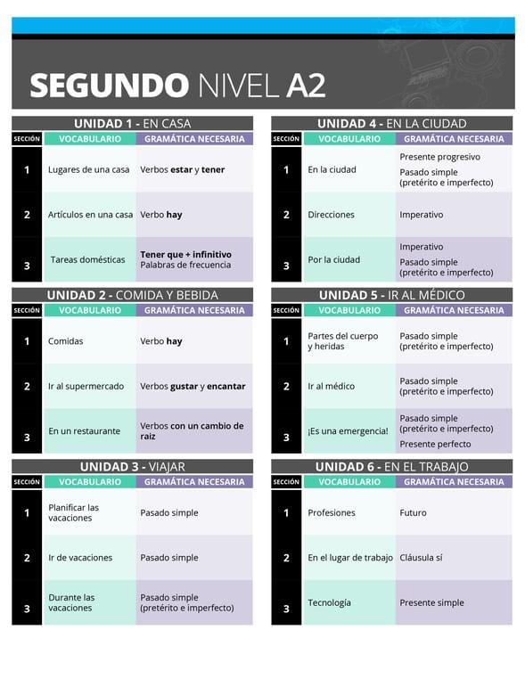 Spanish 2 textbook