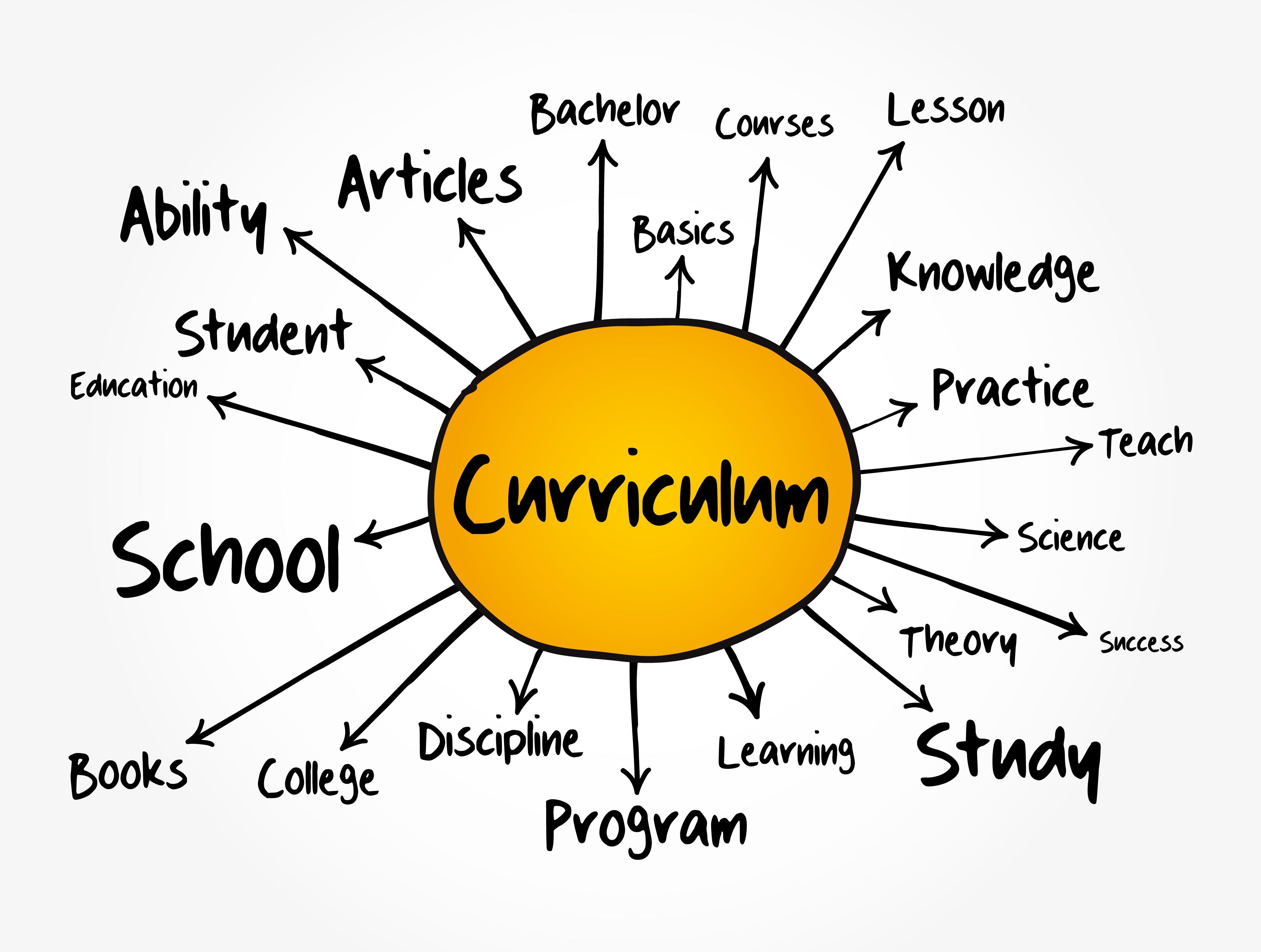 educational curriculum